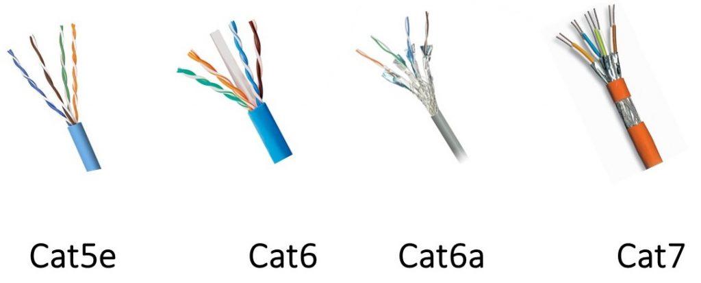 Cables de par trenzado